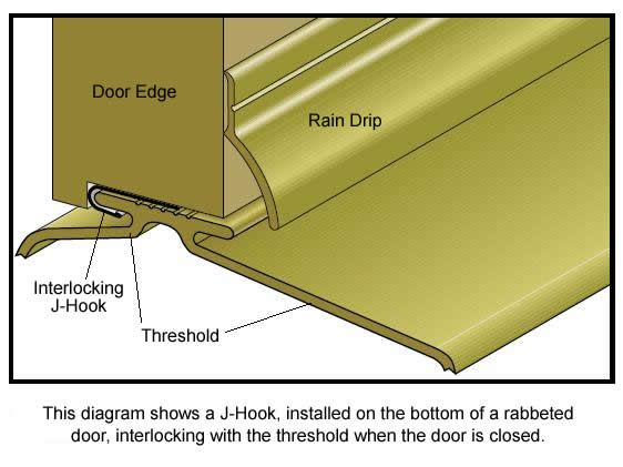 Diagram of J-Hook and Interlocking Threshold  sc 1 st  Pinterest & 9 best Door Threshold images on Pinterest | Doors Gate and Puertas