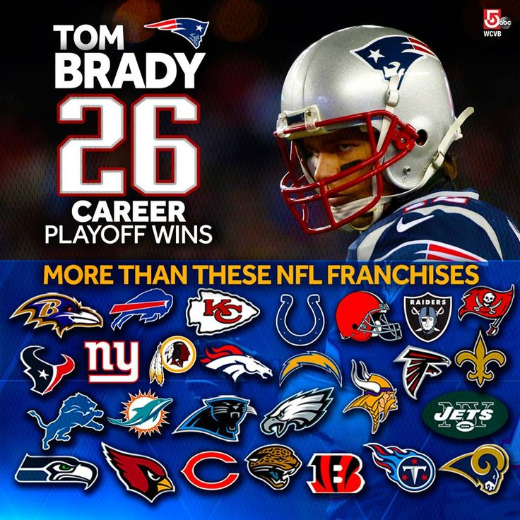 No hand injury could keep Tom Brady out of today's championship game -- and there's no better quarterback in NFL history. ❤️❤️  Who's ready for kickoff to be here!? #Patriots!