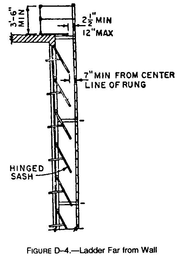 Ladder Design Things For Home Pinterest