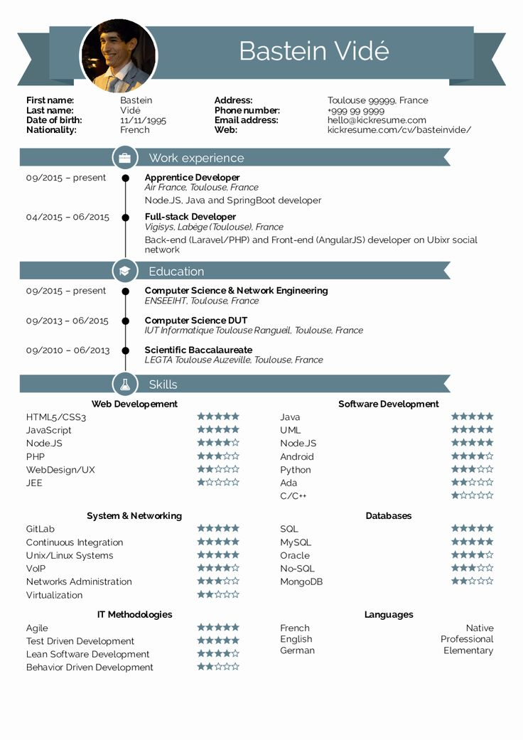 Best computer science resume inspirational resume examples