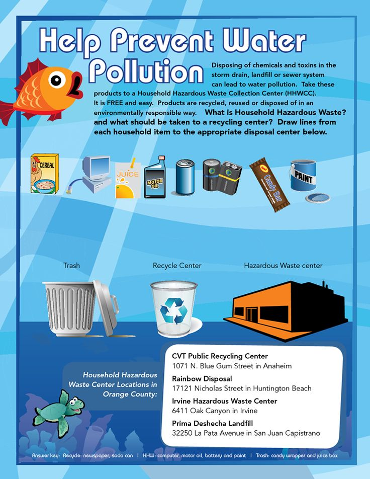 This picture is highlighting the importance of disposing ...