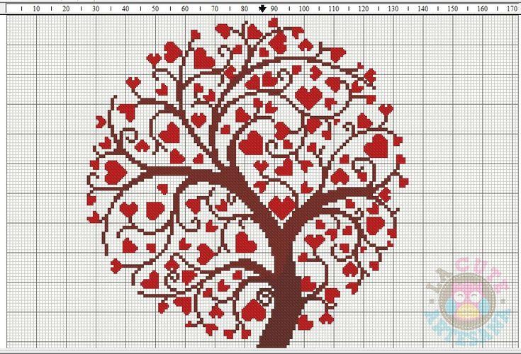 La Cute Artesana: Punto de Cruz: Árbol de corazones en punto de cruz