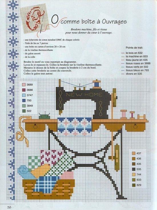 0 point de croix grille et couleurs de fils ancienne for Machine a coudre 80 euros