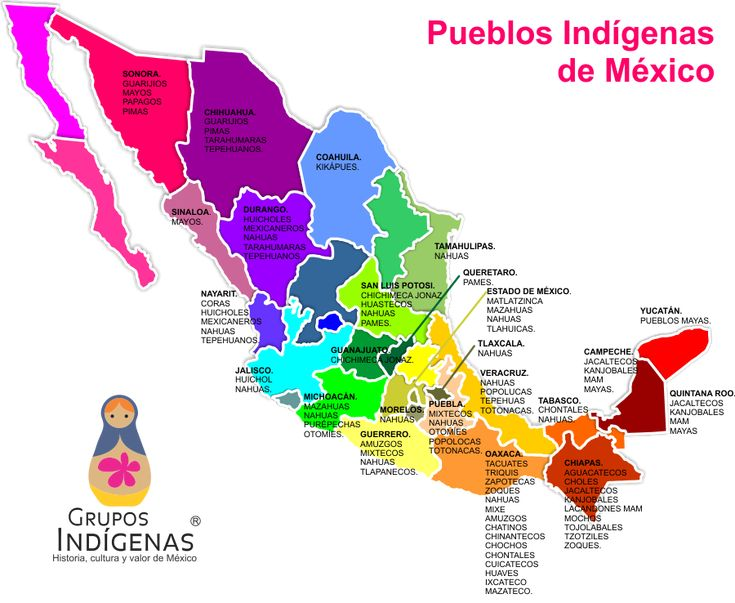 Resultado de imagen para mapa de las lenguas indigenas en mexico