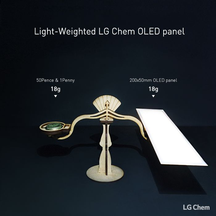 LG Chem OLED light panels have a slim width of 0.88mm and are very light & 29 best LG OLED Technology images on Pinterest | Lg oled Lighting ... azcodes.com