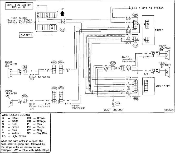 Spotlight Wiring Diagram Prado