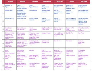 """Everyday Life: Life on the """"Beach"""" South Beach Meal Planner Phase 2/3"""