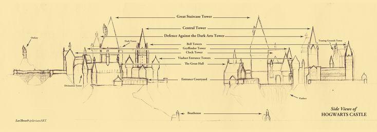 Risultati immagini per hogwarts map