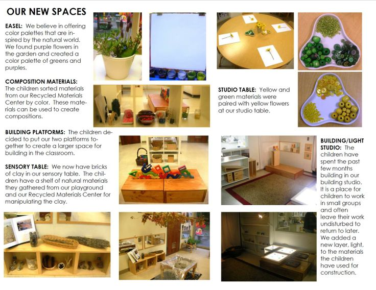 SJCC Early Childhood School: Refreshing our Classroom Spaces. 2-3 year olds.