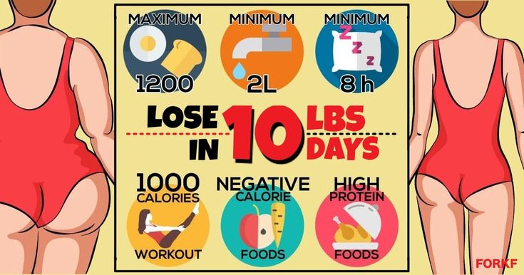 No matter what fitness professionals say, this is a realistic goal. Let me explain you how you can realistically lose 10 pounds in 10 days.
