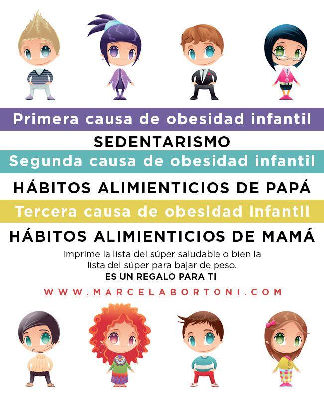 Causas de la obesidad infantil. | Infografías | Pinterest
