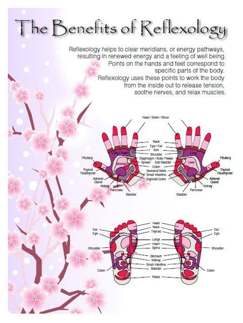 The Benefits of Reflexology made by 7StarDesign and I