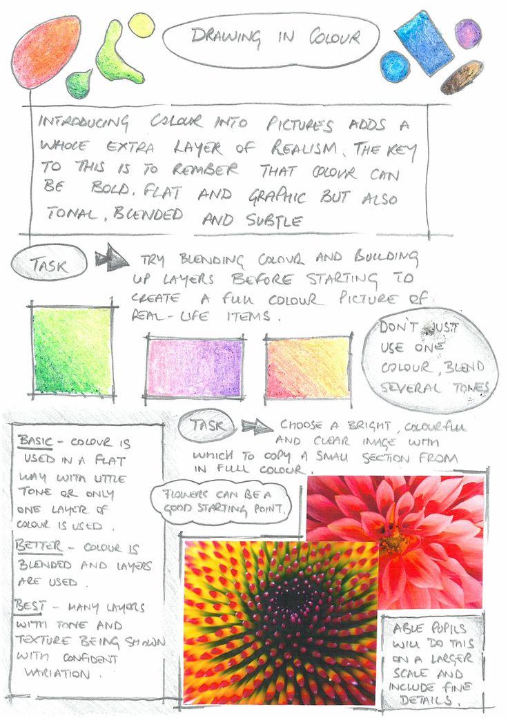 art homework year 7