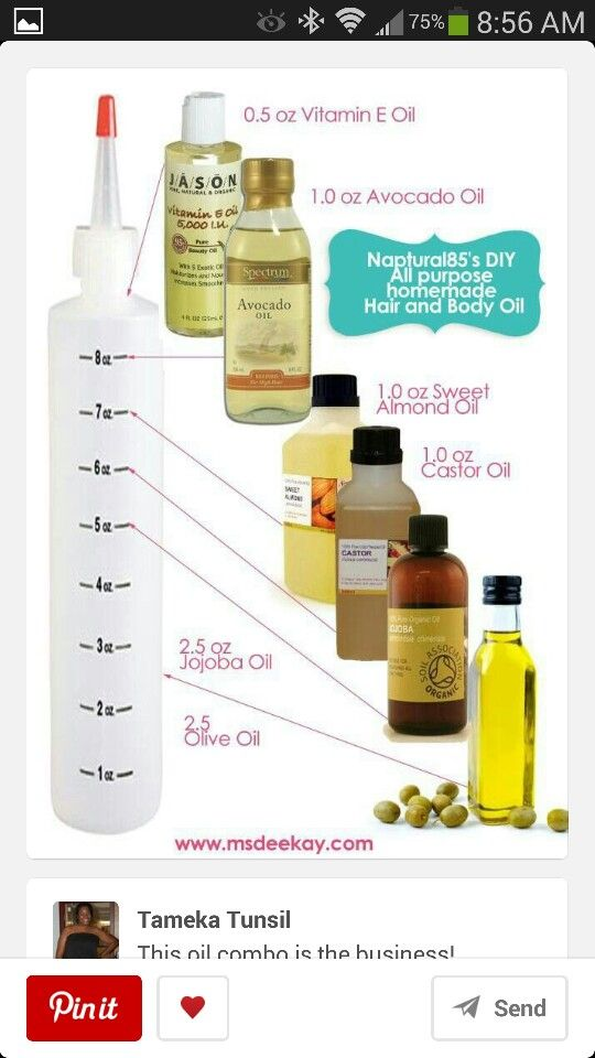Natural hair oils