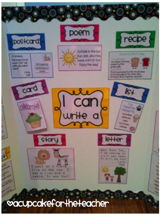 Writing Center Ideas - I think this particular board would work great! Give each child one of the 7 writing styles each week then rotate through them until everyone has had a chance to do each one. This will teach them the format for each kind of writing as well as give them an opportunity to practice writing, grammar, spelling, and sentence structure.