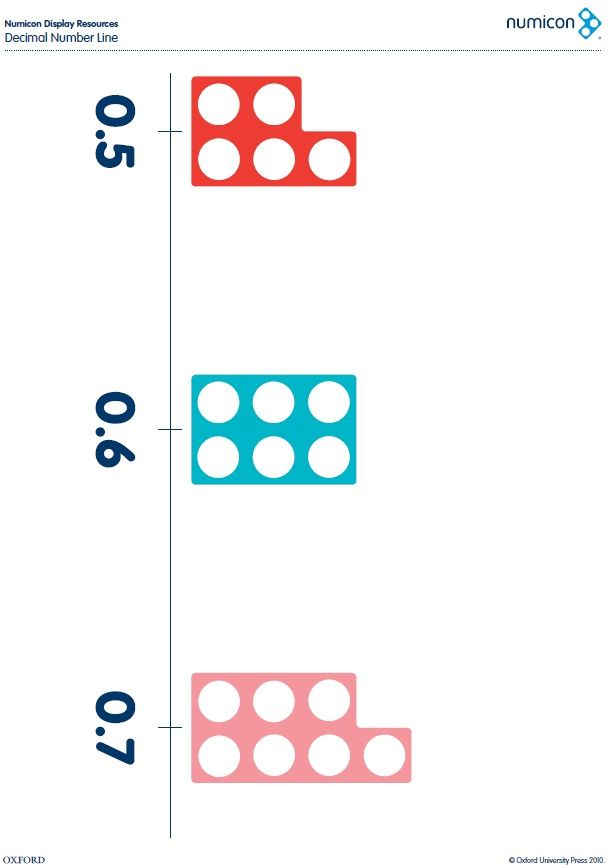 Download your free Numicon Decimal Number Line here. Find out more about Numicon at: https://global.oup.com/education/content/primary/series/numicon