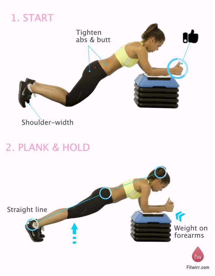 Incline plank.