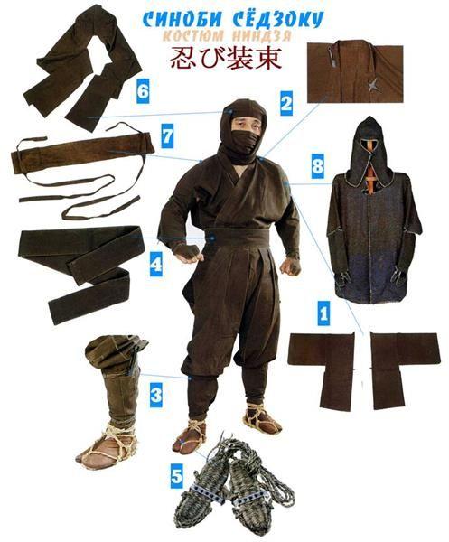 Маскировочный костюм маска