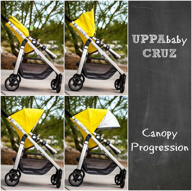 compact luxury stroller {UPPAbaby CRUZ} In The Know Mom