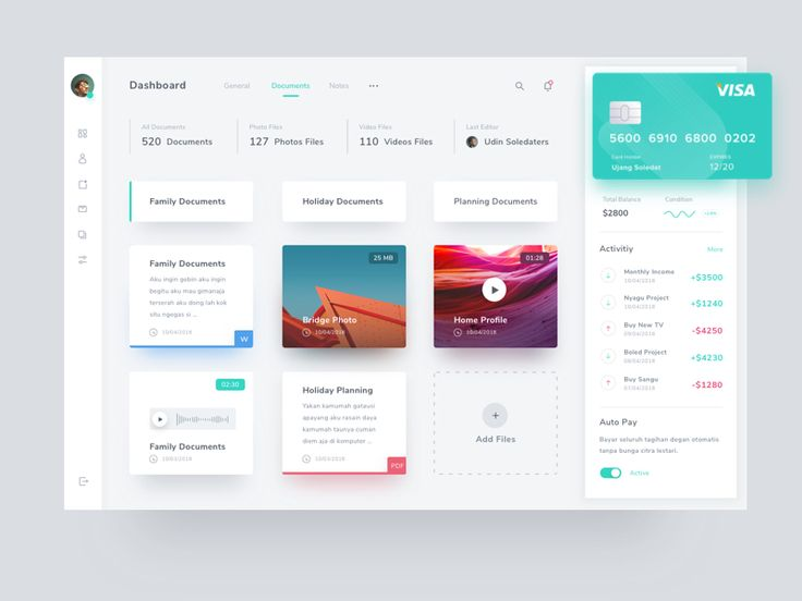 Home Management Dashboard by Riko Sapto Dimo