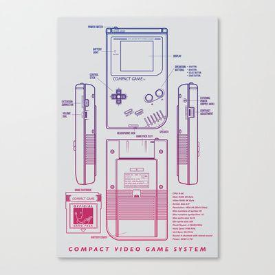 Game Kid Canvas Print by MeleeNinja - $85.00