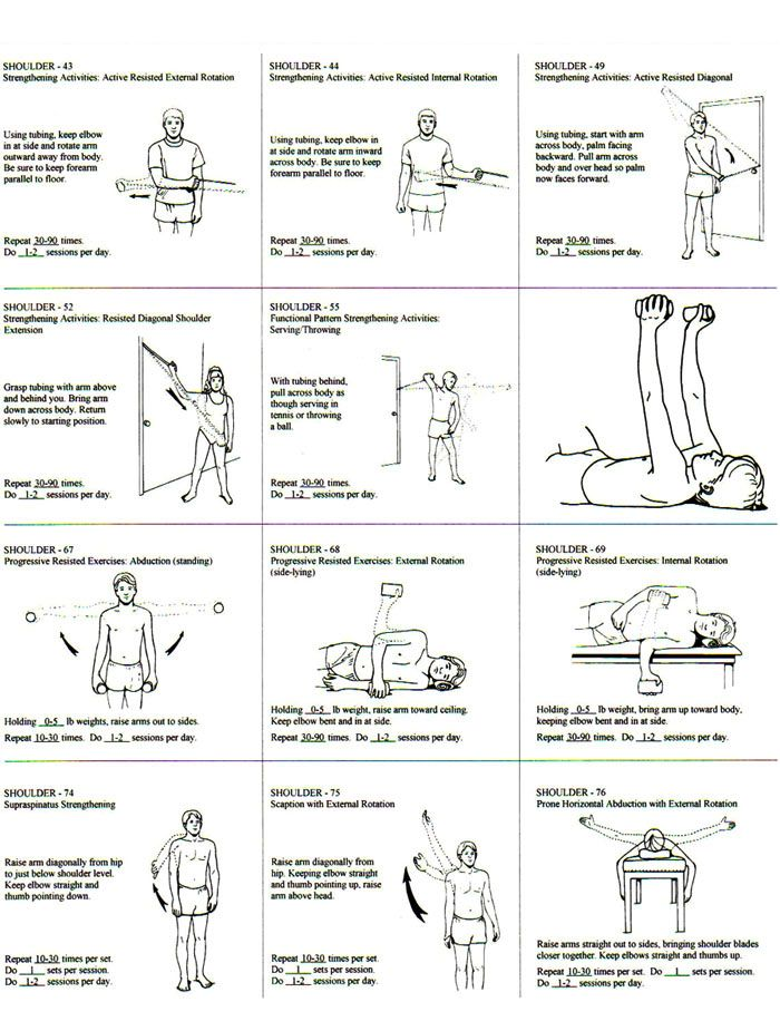 Rotator Cuff Exercise Regiment Handout. Repinned by SOS Inc. Resources. Follow all our boards at pinterest.com/sostherapy/ for therapy resources.