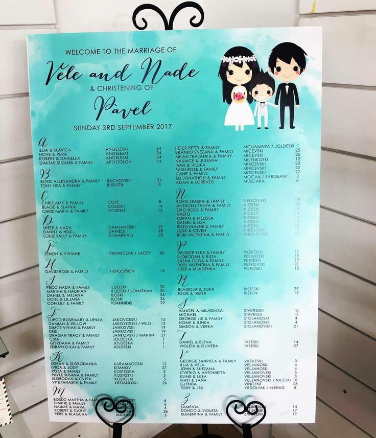 Here at Inspired Design we can customise a seating chart for you.... and we hire out the easel!!! #custommade #melbourneweddings #seatingchart #weddingday #wedding #christening #guest #baptism #invites #madeinmelbourne #watermark #a1 #weddinginspiration #weddingaccesories #christeningaccessories