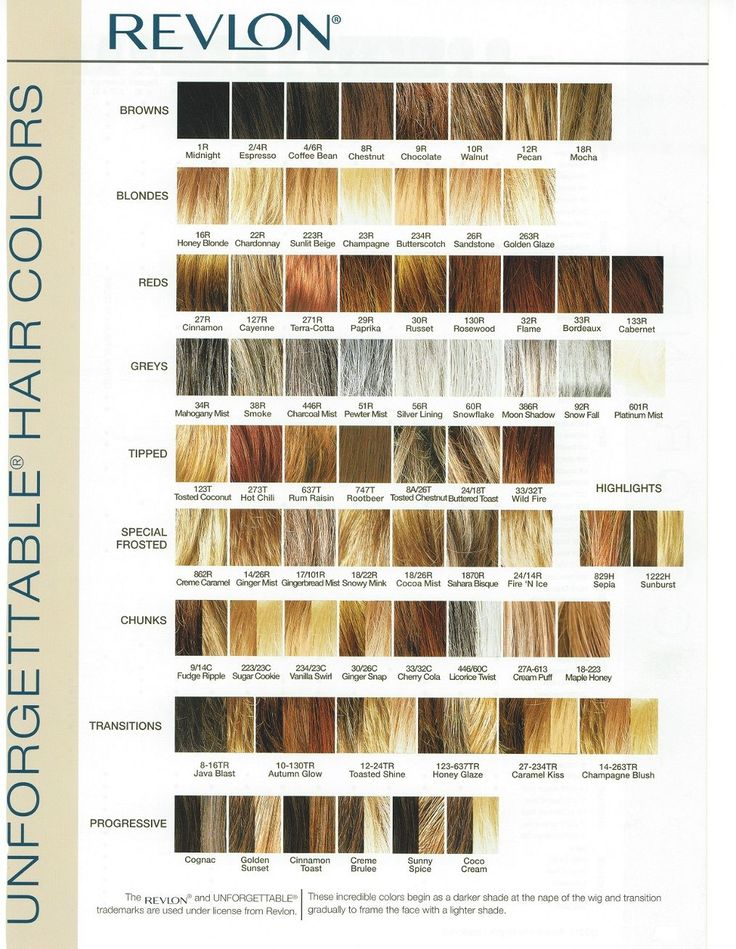 Feria Hair Dye Color Chart