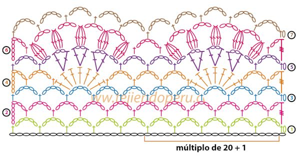 PUNTILLAS A CROCHET PARA MANTA   Free Crochet Techniques