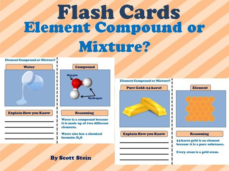 Element, Compound, and Mixture - Printable Interactive Flash Cards