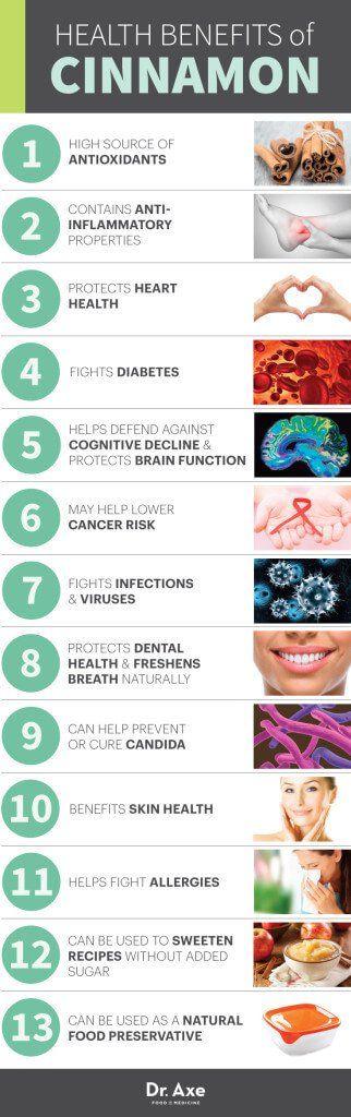 Cinnamon Health Benefits Infographic