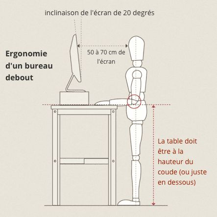 25 best ideas about ergonomie bureau on pinterest bureau design bois magasin cuisine and en. Black Bedroom Furniture Sets. Home Design Ideas