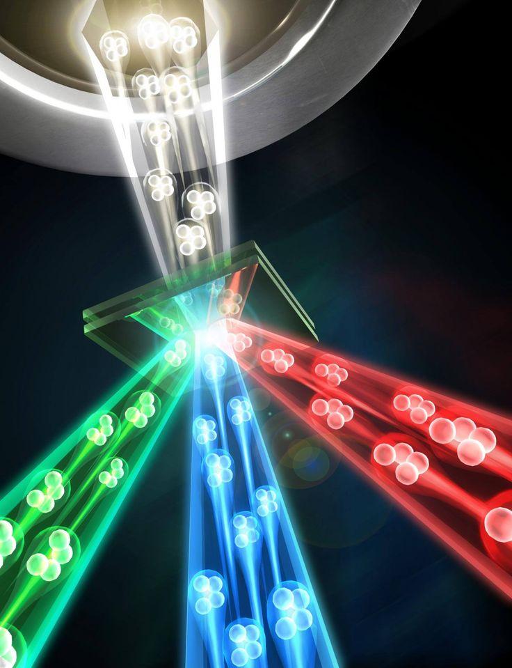 Entangled photons unlock new super-sensitive characterisation of quantum technology [Quantum Technology: http://futuristicnews.com/ta/quantum/]
