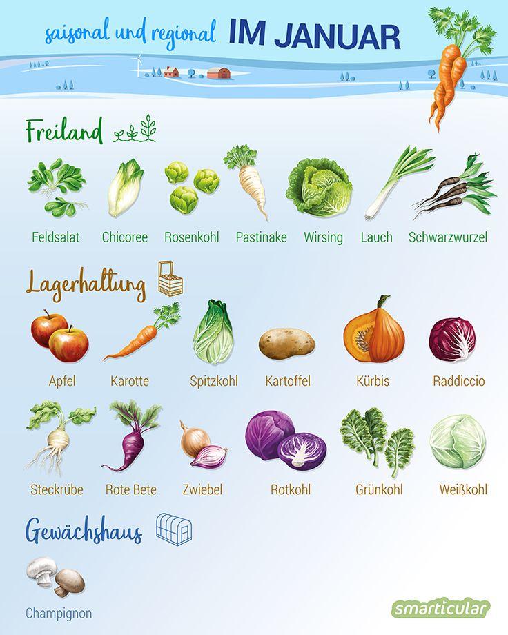 Was reift wann – regionales Obst und Gemüse im Januar