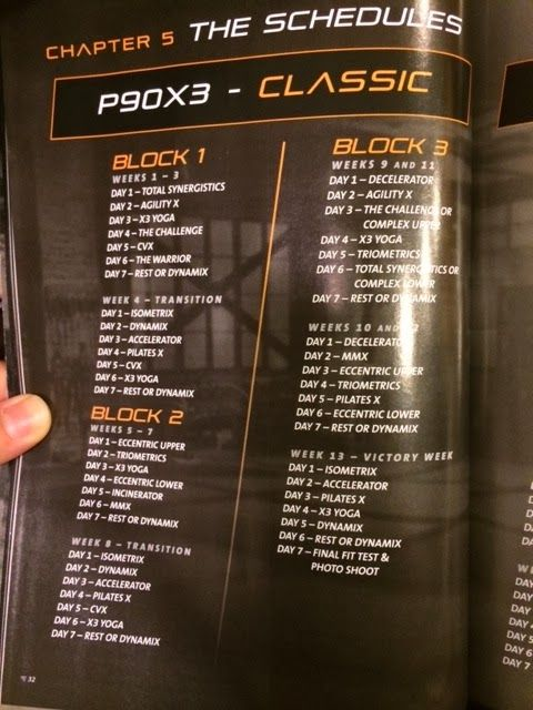 P90X3 Classic Schedule, www.healthyfitfocused.com