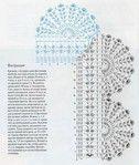 Мобильный LiveInternet Красивая кружевная отделка кромки крючком | Svetlana-sima - Дневник Svetlana-sima |