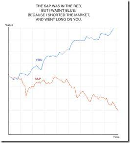 14 Ways Economists Say I Love You (with Charts) http://goo.gl/zkwvx