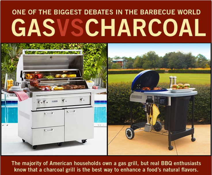 What will you use this 4th of July??: Grilled Guide, Charcoal Grilled, 4Th Of July, July Pictures