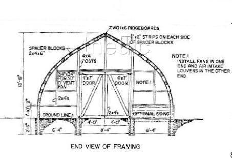 130 best greenhouse images on pinterest greenhouses for Gothic arch greenhouse plans