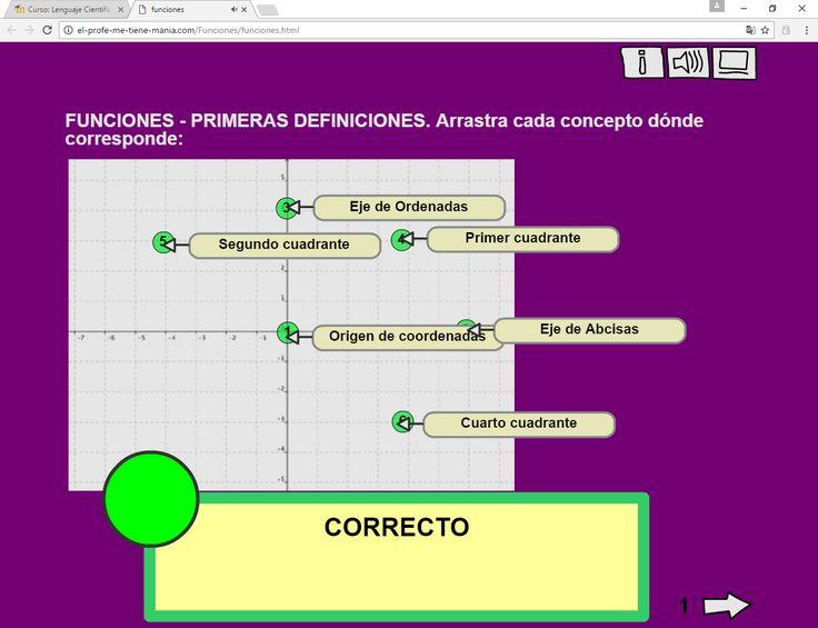12 best Física images on Pinterest Labs - best of tabla periodica definicion de valencia