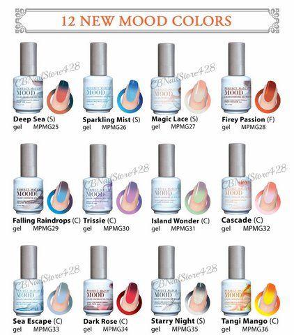 Mood nail polish