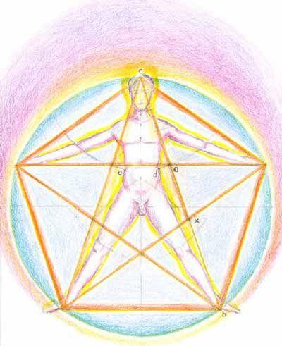 Waldorf ~ 6th grade ~ Math ~ Geometry ~ main lesson book