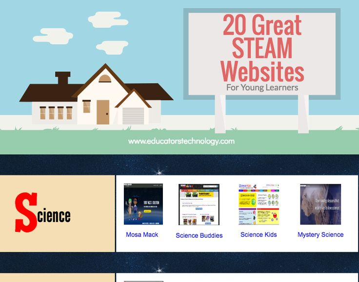 Some Very Good STEAM Websites to Use in Your Class