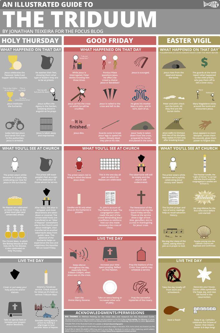 147 best Religious Education ideas images on Pinterest | Catholic ...