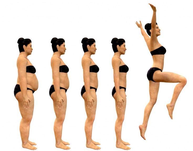 Ik ga je in één zin vertellen waarom zoveel diëten ervoor zorgen dat je je ellendig voelt en uiteindelijk ook nog eens meer aankomt dan toen je begon met het dieet. Omdat je lichaam constant probeert te overleven, wanneer je te weinig voedsel binnen krijgt en afvalt, gaat je lichaam zuinig om met energie door …