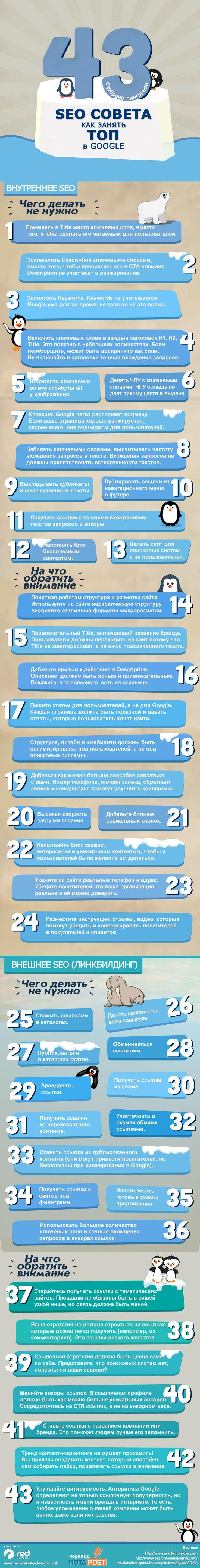 43 Seo совета, как занять топ в google