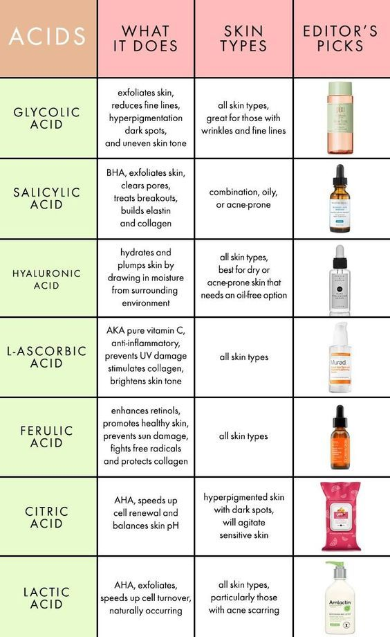 Your Complete Guide to Common Skin Care Acids