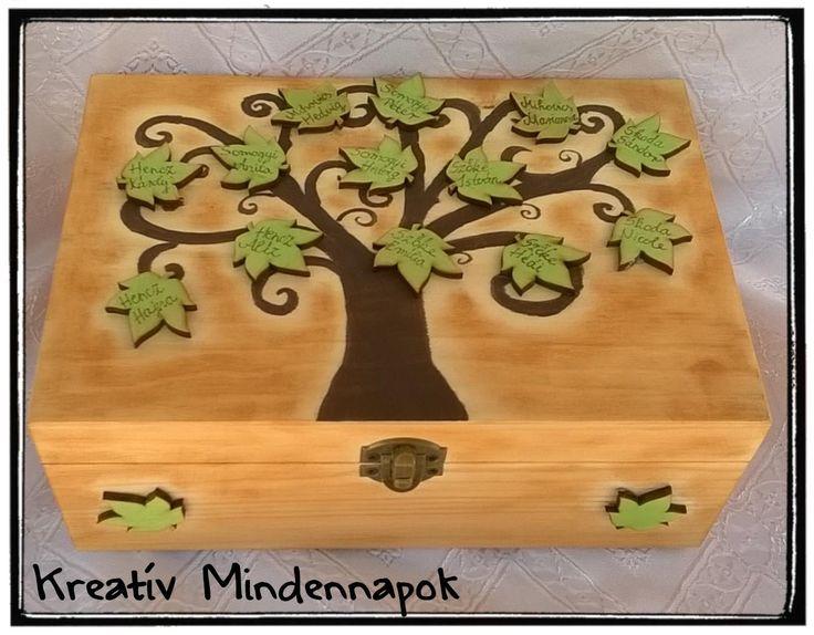 Családfa doboz #familytree