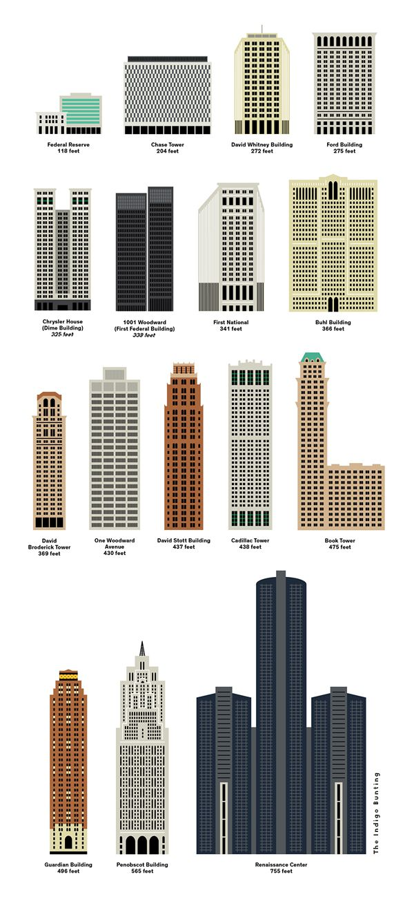 What an incredible illustration of 16 historical Detroit buildings! How do the Liberal Arts and Madame Cadillac buildings measure up? Do you know how tall they are?