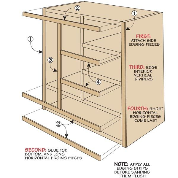 Frameless Kitchen Cabinet Woodworking Plans: 17 Best Images About Workshop Cabinet Construction On